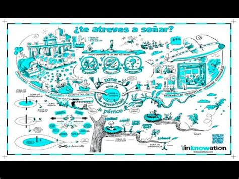 te atreves a sonar te atreves a so 241 ar http www inknowation com es youtube