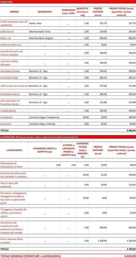 quanto costa rinnovare il permesso di soggiorno quanto costano i sanitari e i rivestimenti per rinnovare