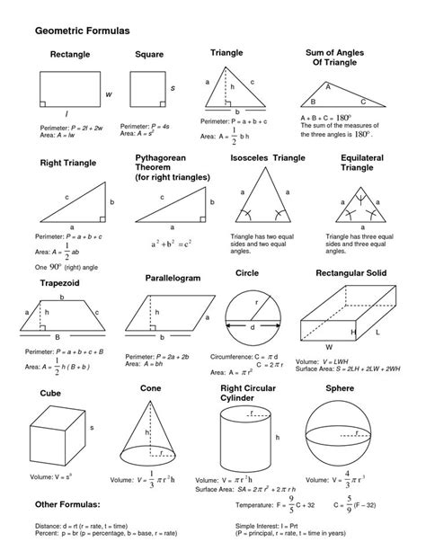 printable area formulas 78 best images about geometry cheat sheets on pinterest