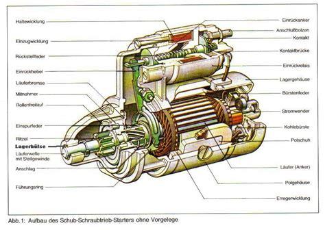 Polo Motorrad Wien 22 by Wie Funktioniern Motor Kupplung Getriebe Usw Tuning