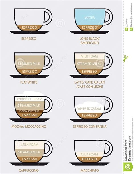 coffee cups types 182 best images about type of coffee on pinterest coffee