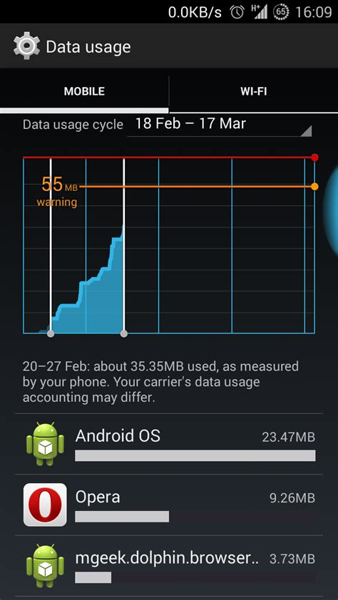 android os data usage android os high data usage samsung galaxy s iii i9300 i9305
