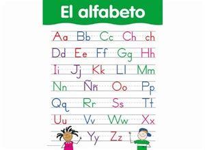 el alfabeto alphabet 0769647596 el alfabeto spanish basic skills learning chart