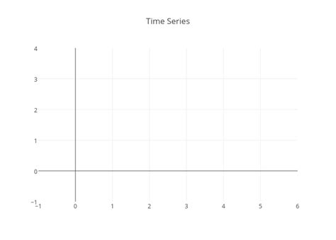 related keywords suggestions for line plot graph template