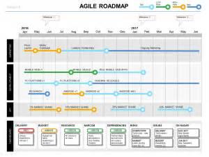 agile roadmap powerpoint template powerpoint agile roadmap template 4 agile formats