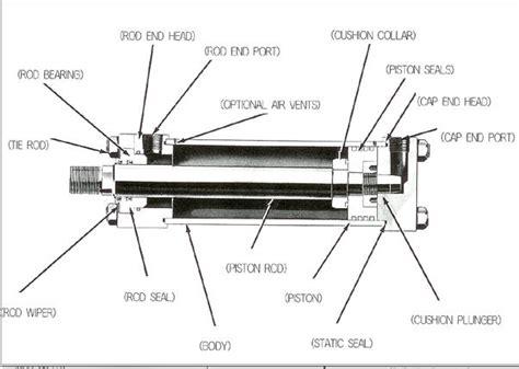 hydraulic cylinder diagram file hydraulic cylinder 1 jpg solidswiki