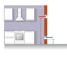 altezza cappa dal piano cottura impianti per la cucina che cosa c 232 da sapere cose di casa
