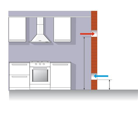 altezza cappa dal piano cottura impianti per la cucina cosa c 232 da sapere cose di casa