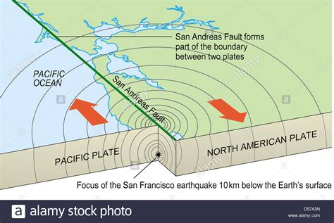 san andreas fault images san andreas fault stock photo 54865993 alamy