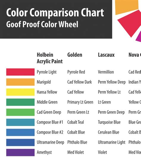 bob burridge s goof proof color wheel brand name colors i the holbein acrylic paints