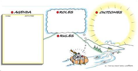 visual facilitation templates meeting startup river rafting grove tools inc