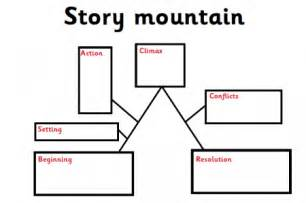 story maps story mountains and story flowcharts explained
