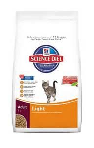 high fiber cat food