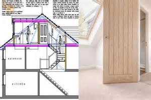 dormer window construction plans dormer floor building plans loft conversions dormers