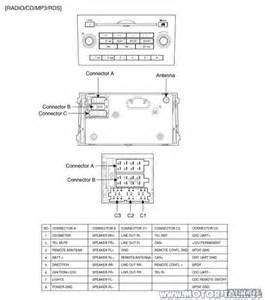 schaltplan kia werksradio pro ceed verst 228 rker und subwoofer an werksradio kia cee d