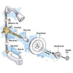Bathtub Faucet Assembly 25 best ideas about shower faucet repair on shower plumbing shower repair and diy