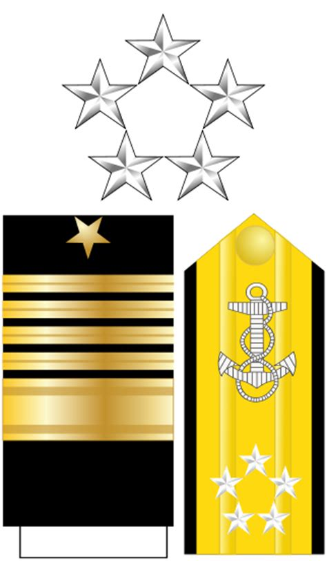 us navy admiral rank insignia special navy ranks