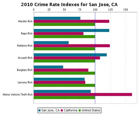 san jose crime reports map san jose security guards 800 778 3017