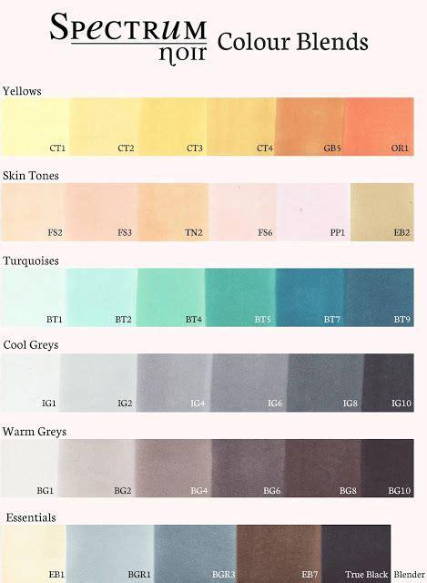 what color is noir 25 best ideas about spectrum noir on spectrum