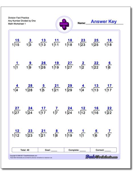 Divisibility Worksheets by Beautiful Multiplication Timed Test 0 12 Photos Worksheet Mathematics Ideas Dutapro