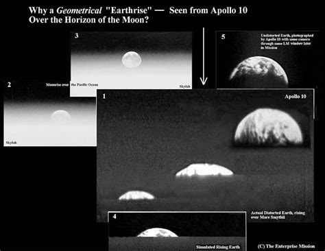 film semi lunar moon structures and others