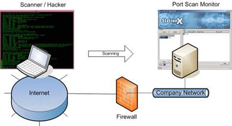 port scan test firewall test