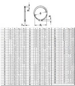 sicherungsring din 471 tabelle rbv gt din 471 sicherungsring f 195 188 r wellen