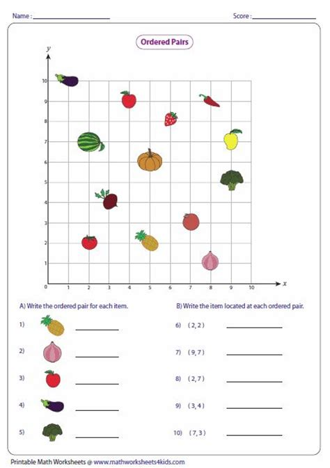 Math Worksheets Coordinate Plane by 25 Best Ideas About Coordinate Geometry On