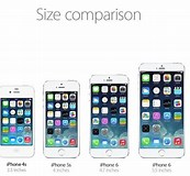 Image result for compare iPhone 5s to 8