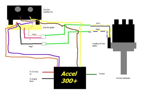 accel distributor wiring diagram accel 300 ignition wiring