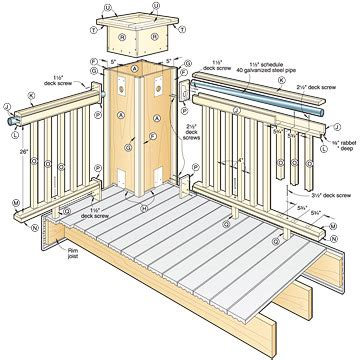 build diy wood deck projects  plans wooden wooden land