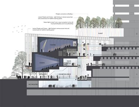 au section uts podium competition tonkin zulaikha greer architects
