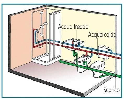 impianto idraulico bagno prezzi impianto idrico consigli impianti