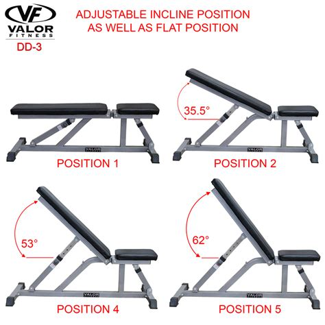 fitness bench angles dd 3 incline flat adjustable utility bench valor fitness