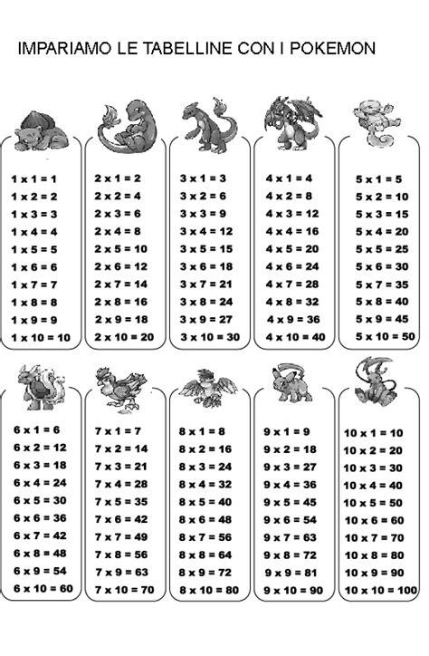 tavola di pitagora da stare impariamo le tabelline con i mamma e casalinga