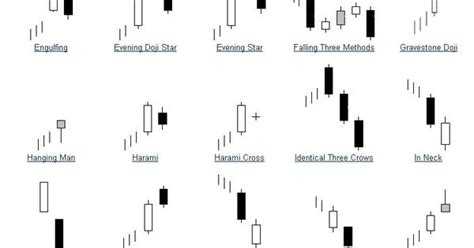 bullish candlestick pattern definition definition of daily candlestick forex feb weekly