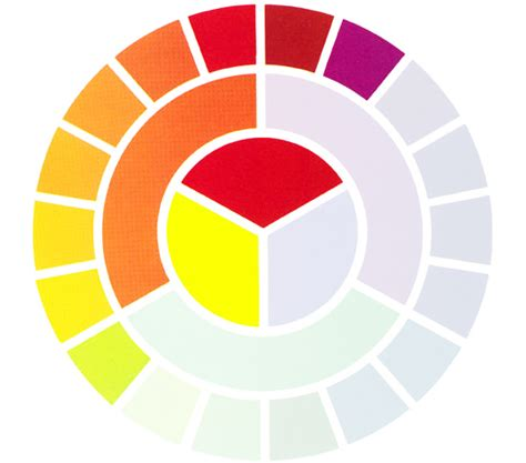 warm colors introduction to the color wheel life of an architect