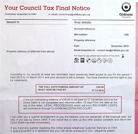 Complaint Letter For Council Tax Council Tax Blues Slight Return The Boiling Rage