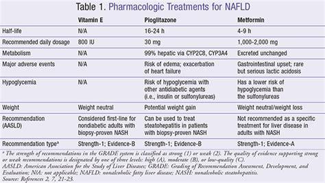 nas score patient centered management of nonalcoholic fatty liver