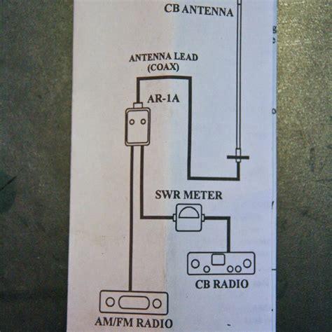 wagongearcom antenna mount info installation