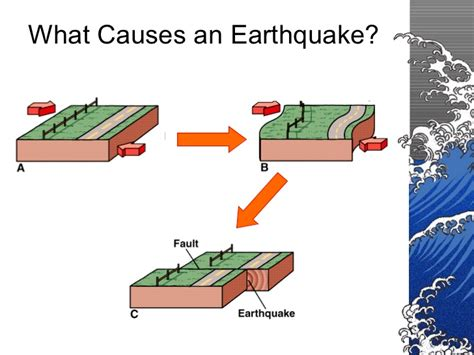 earthquake reason 10 a diversion earthquakes and tsunamis