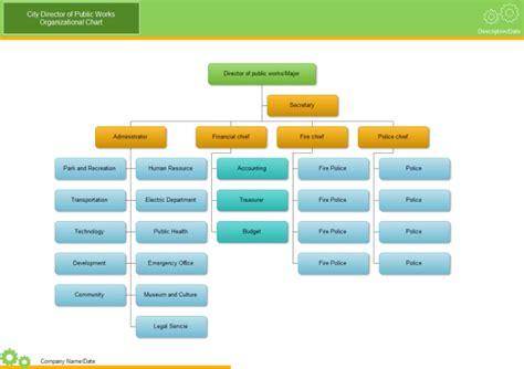 organizational flow chart template free organizational chart
