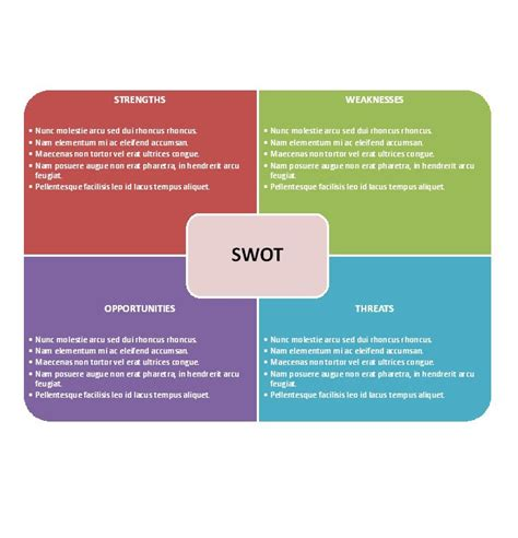 marketing swot analysis template swot analysis for travel agency threats sportstle