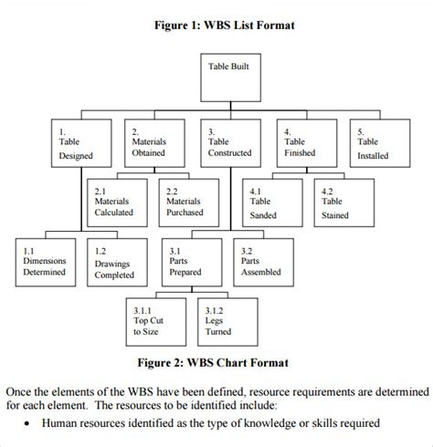 sle work breakdown structure template sle work breakdown structure 12 documents in pdf word