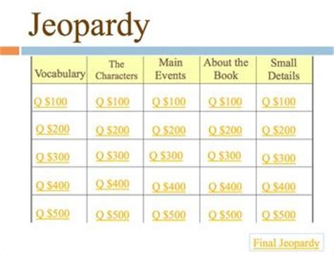 jeopardy template with sound effects my side of the mountain jeopardy the o jays