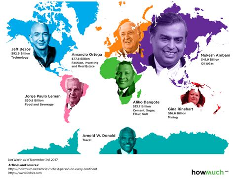 top 50 richest in africa in 2018 zar rand cfa franc uk pound infographic the richest person on each continent