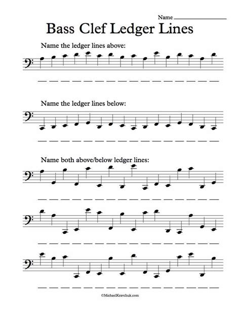 Note Identification Worksheet by Bass Clef Ledger Lines Only Note Recognition Worksheet