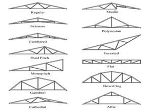 garage truss design barn home roof types inspiring designs building
