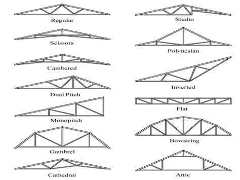 garage truss design garage truss design best free home design idea