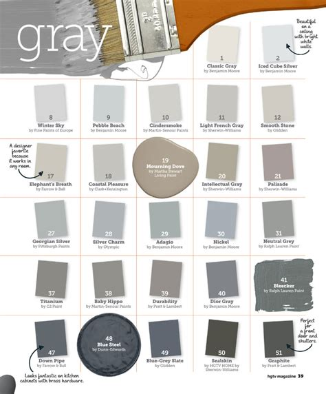 grey color shades many shades of gray paint interiors by color